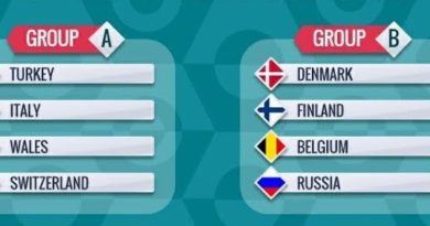 Euro 2020 Group A and Group B